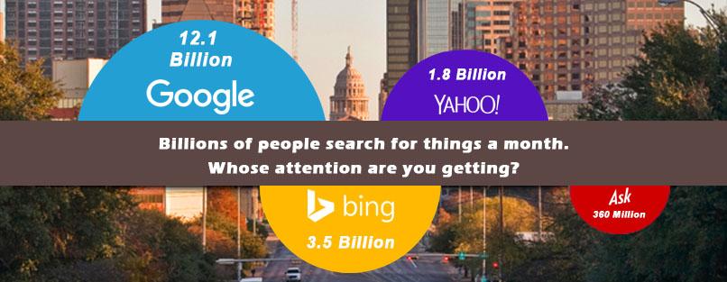 Internet Marketing Experts Whitten, Iowa